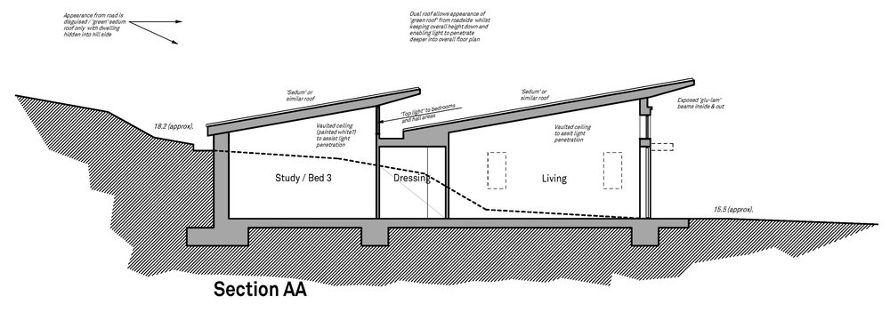 An indicative section through the dwelling indicates the key design ideas and the incorporation of clerestory windows to allow light in from the south.