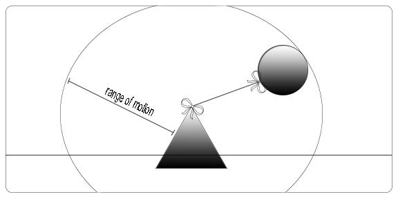 boundactions.jpg