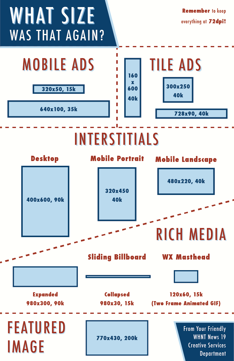 Web Ad Sizes infographic for WHNT News 19
