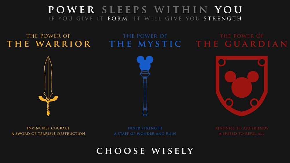 Station of Awakening Choices