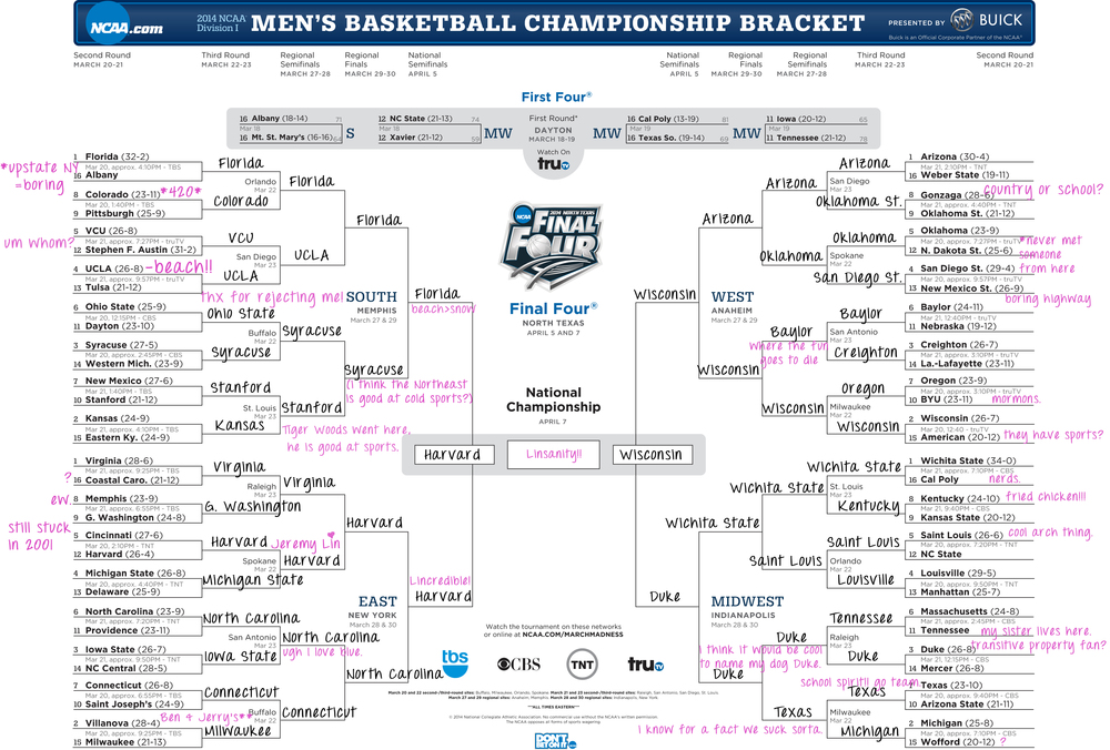 2014 NCAA March Madness First Four Men's Division 1 Basketball