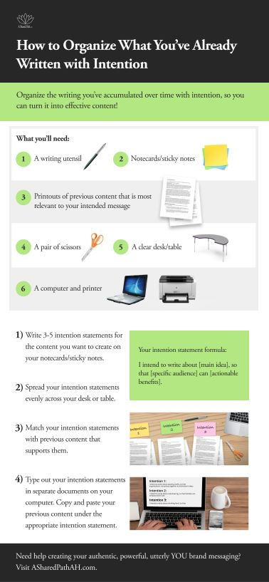 writing_infographic