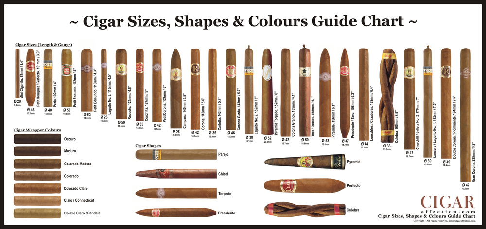 Cigar_Sizes_Shapes_Colours_High_Res.jpg
