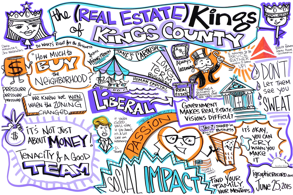 Graphic Recording by Heather Klar