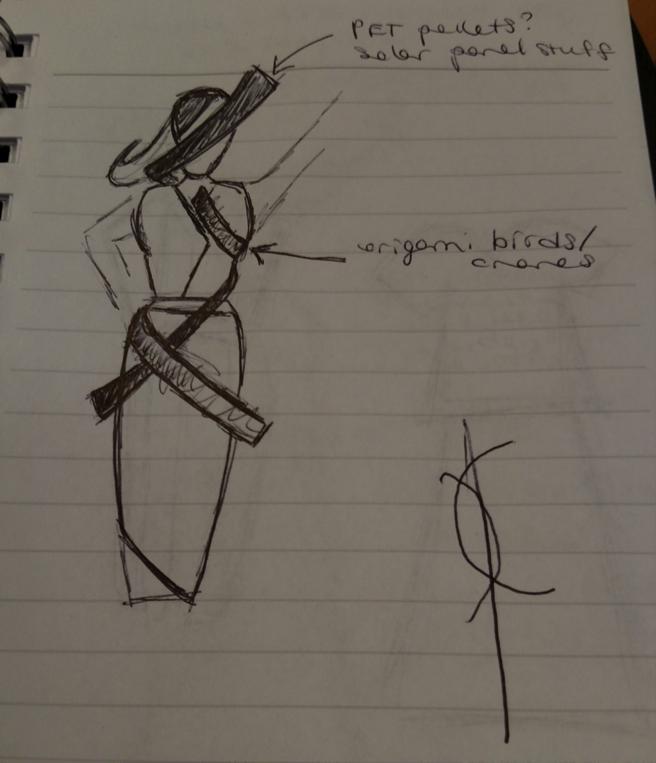 Progress sketch