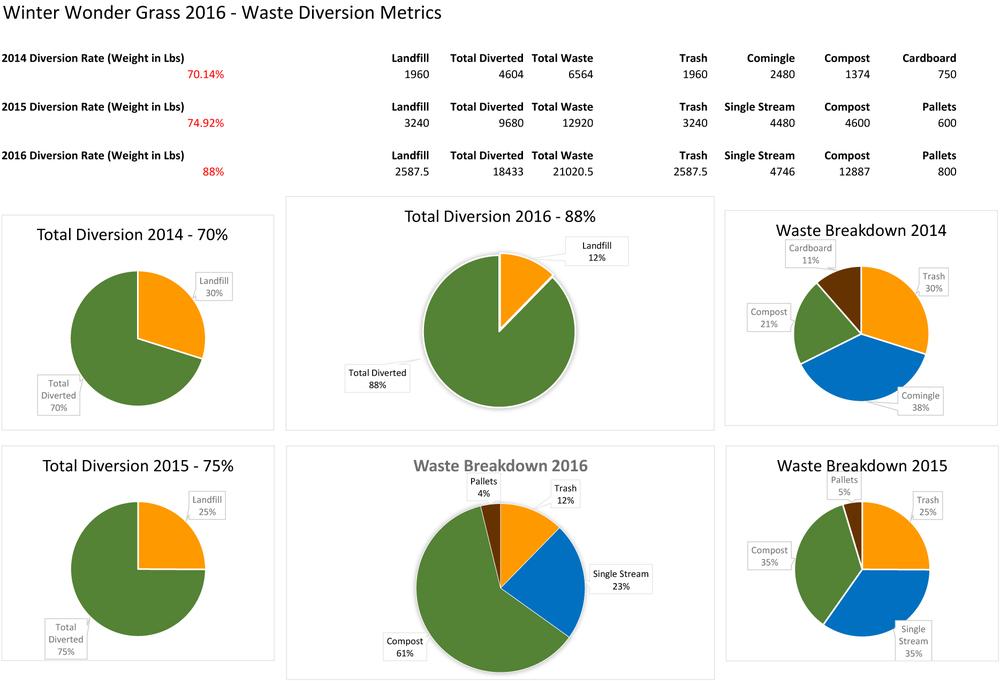 2015 WWG Diversion.jpg