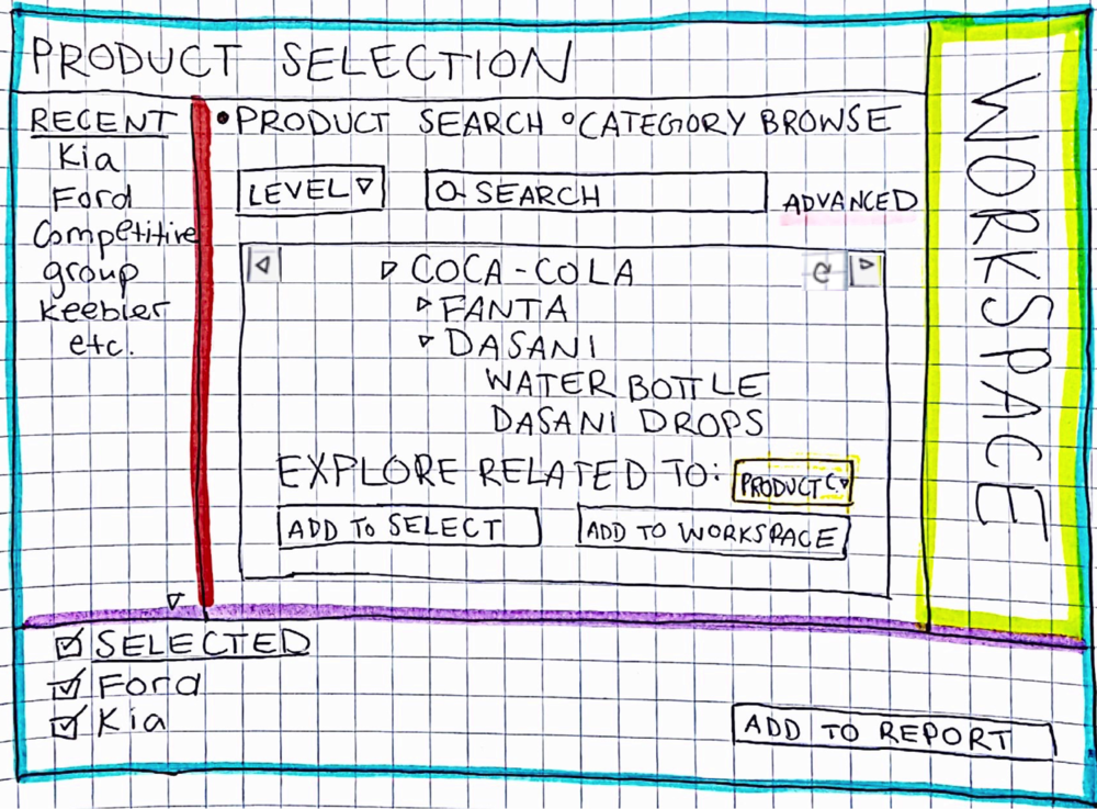Product Search Sketch