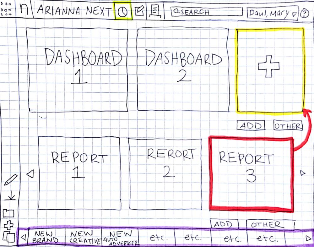 Dashboard Sketch