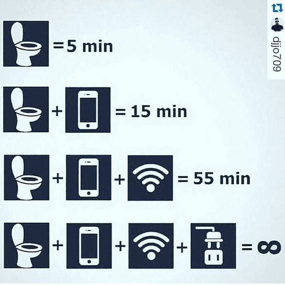Here is an example of phone usage I found on Instagram.