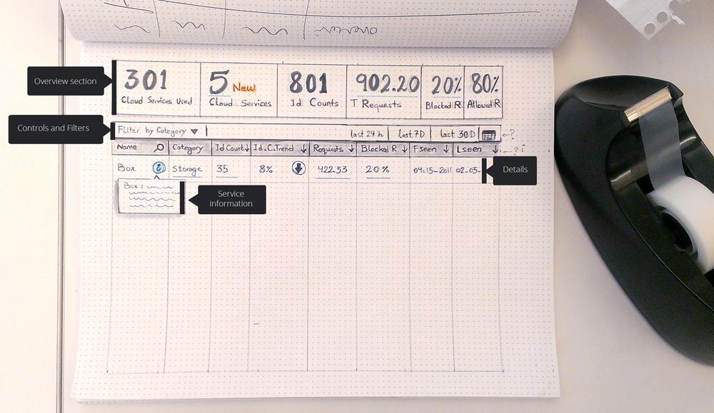 paper prototype-2.jpg