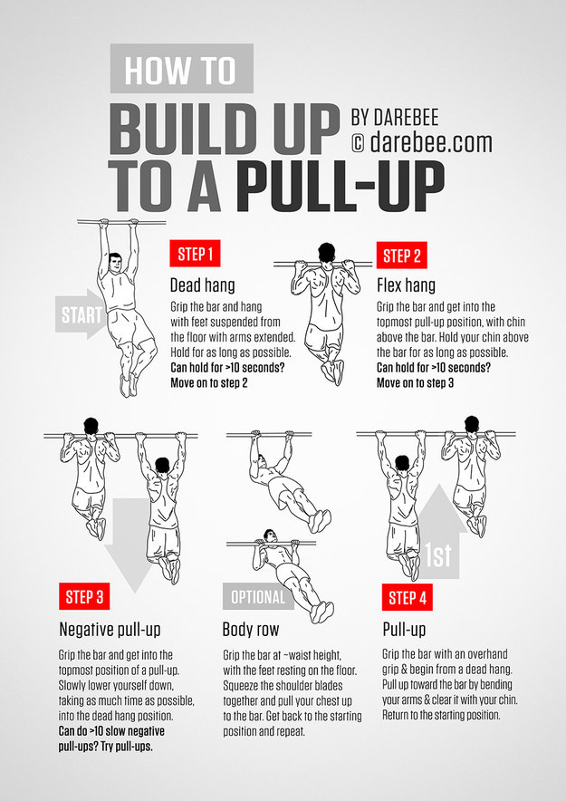 steps to do a pull up klub athletik beaconsfield west island gym