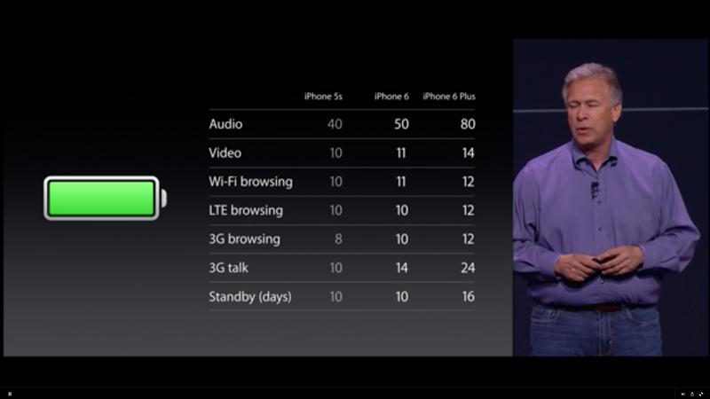 Better battery life across both models