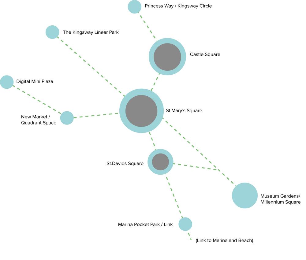 public space diagram.jpg