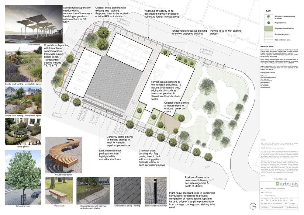Landscape design for proposed new coastal public realm