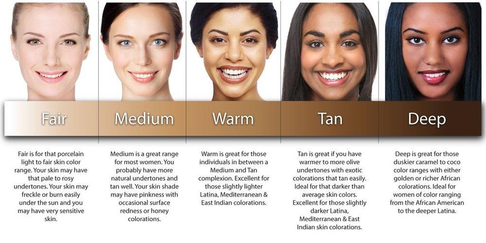 Skin Tone guide.jpg
