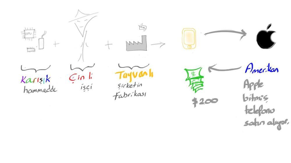 ticaret7.jpg