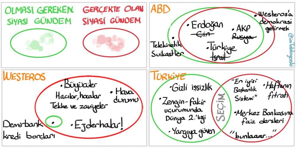 Ejderhaları Türkiye gündemine alma konusunda Yiğit Bulut'la görüşmelerim devam ediyor