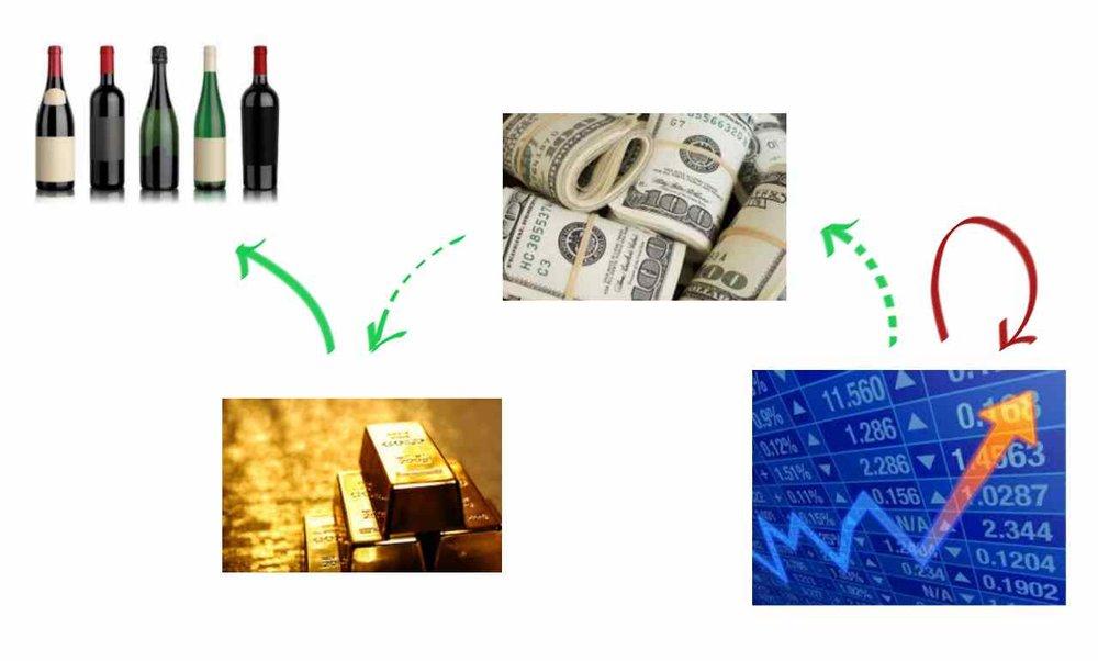 Kendi kendine işaret eden ekonomik verileri anladık da, sahi biz en son ne zaman şarap içmiştik?