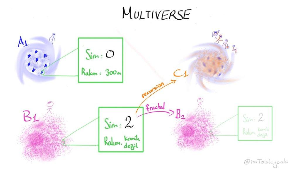 multiverse1.jpg