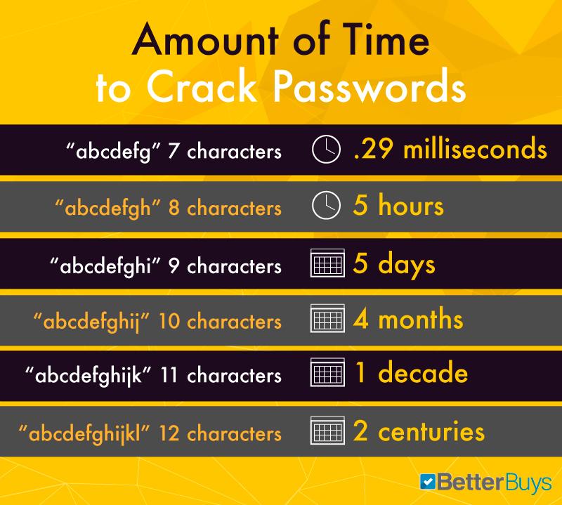 password_time.jpg