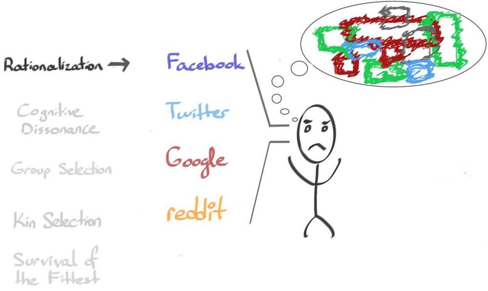 5_Rationalization9.jpg