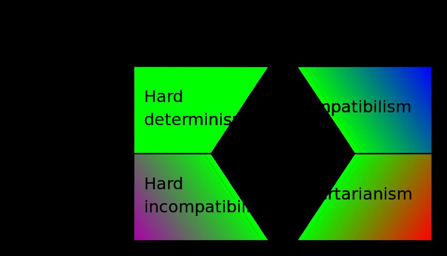 Determinism.png