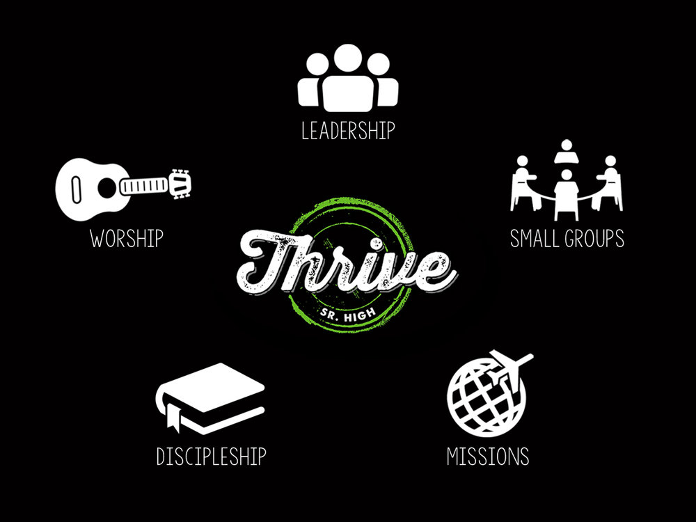 thrive ministry balance.jpg
