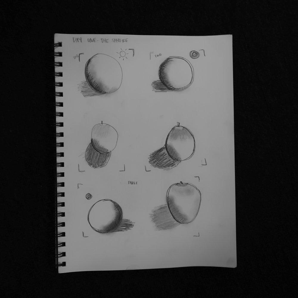 Lesson 1: Spheres