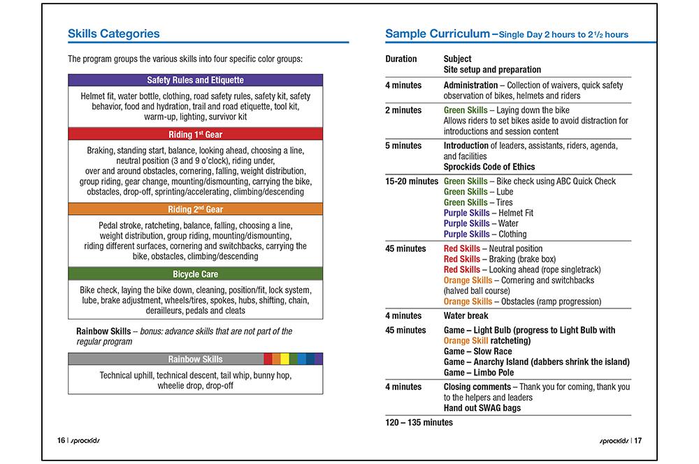 Sprockids_Resource Manual_DIGITAL-9.jpg