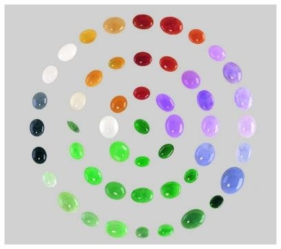Range of jadeite color from GIA and Mason Kay.