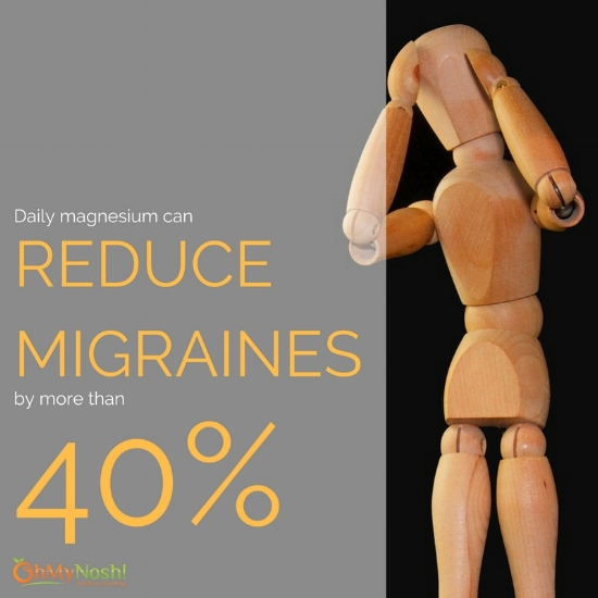 Studies have shown daily magnesium supplementation for migraines can reduce attacks by over 40%