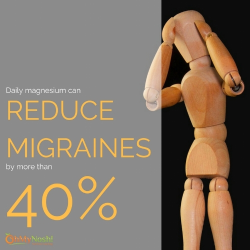 Daily magnesium can reduce migraine headaches by 40%