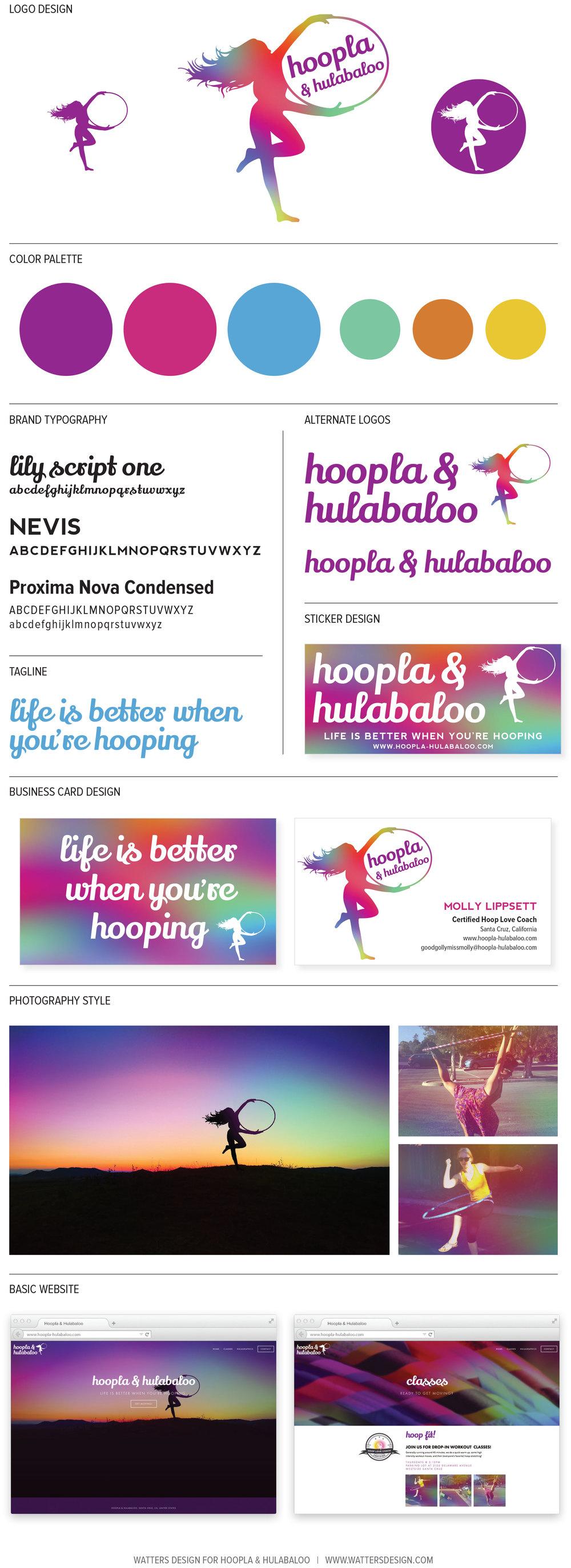 Hoopla-Hulabaloo_Style.jpg