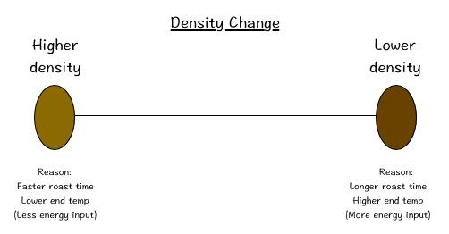 Density Change.jpg