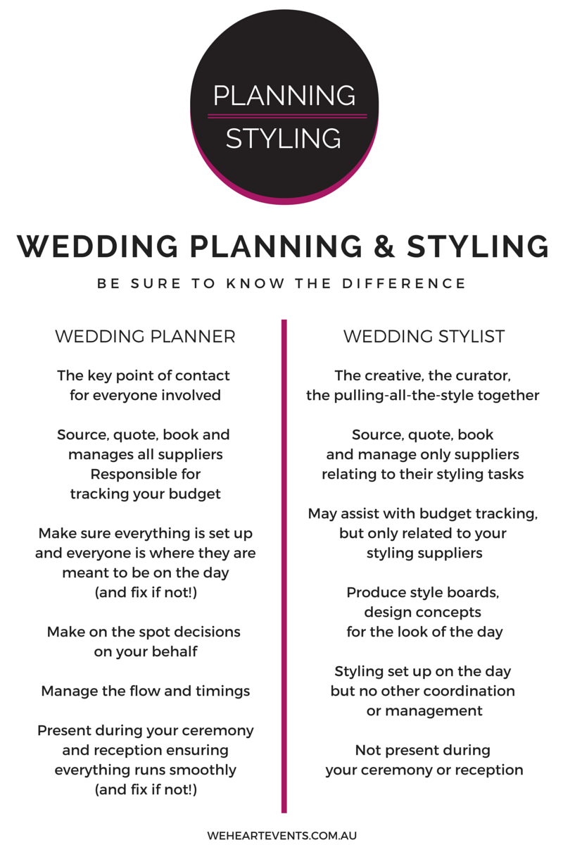 Wedding planning vs wedding styling