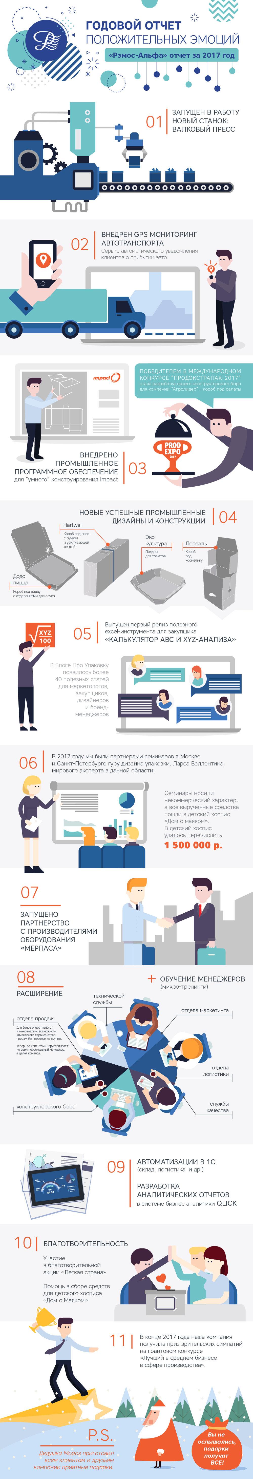 infographic_RA-01.jpg