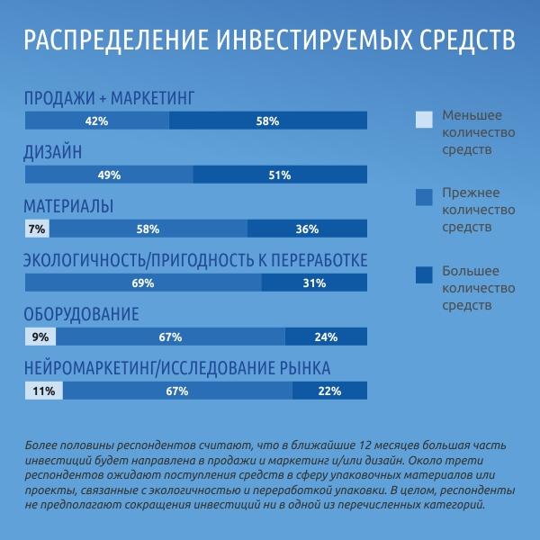 RA инфографика для блога 1.jpg