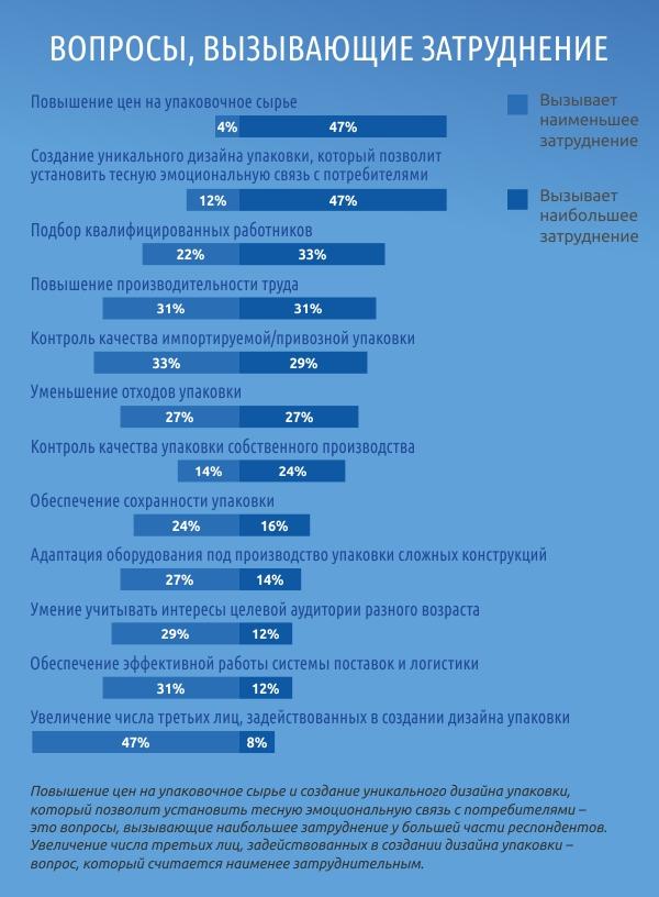 RA инфографика для блога 2.jpg