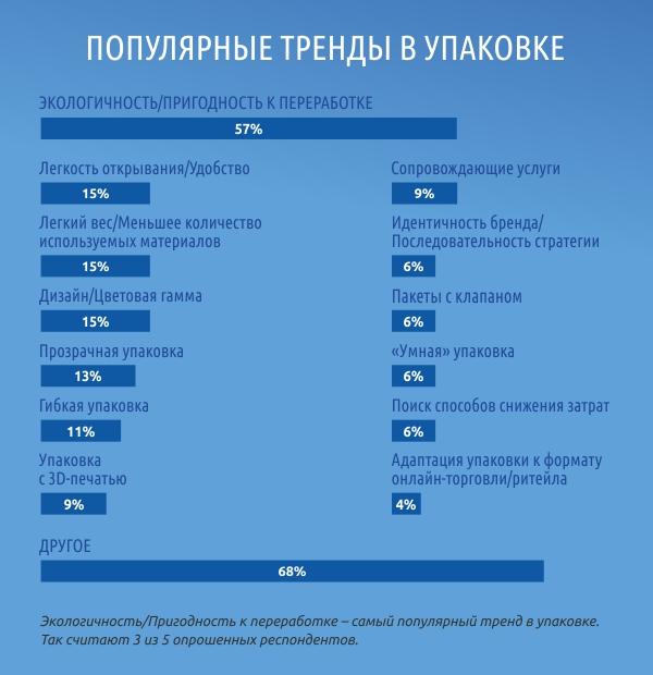 RA инфографика для блога 3.jpg