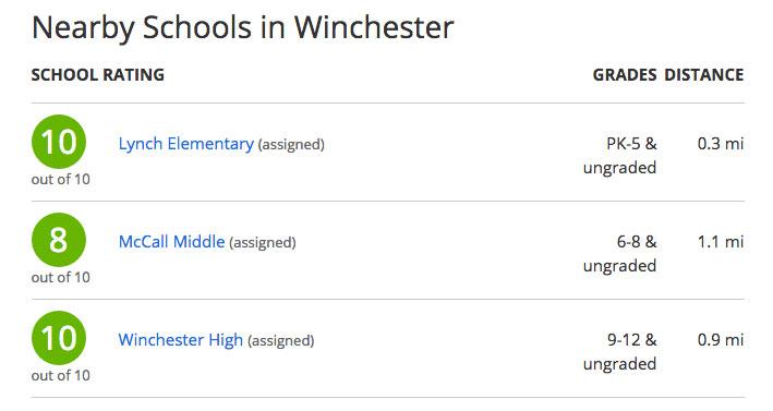 Nearby-schools.jpg