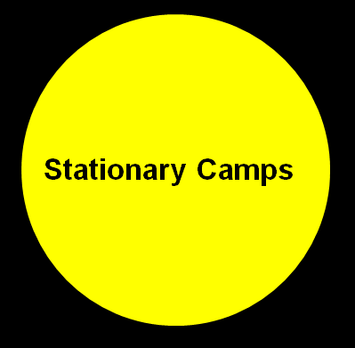 WORDS Stationary Camps.PNG