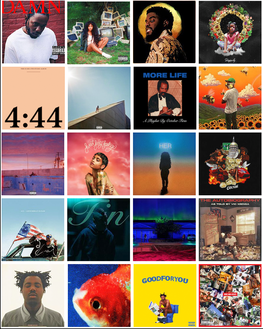 2017 Album Collage.png