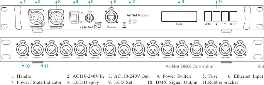 ArtNet E8.jpg