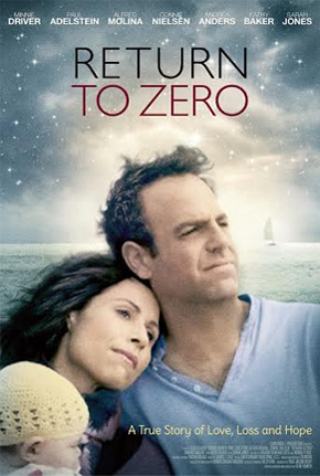 movie-film-dvd-return to zero-miscarriage-stillbirth-pregnancy loss