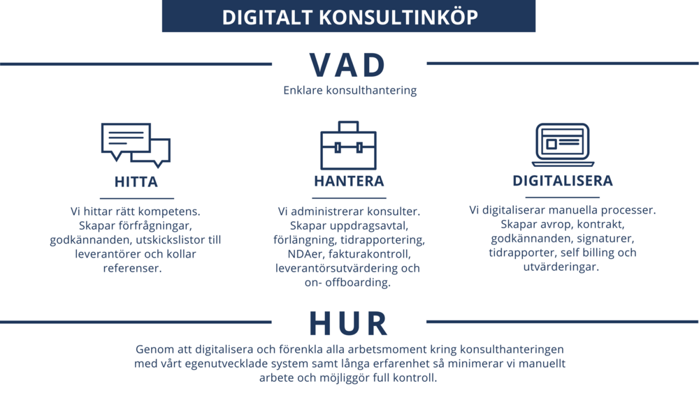 Inkopio - Digitalt konsultinköp.png