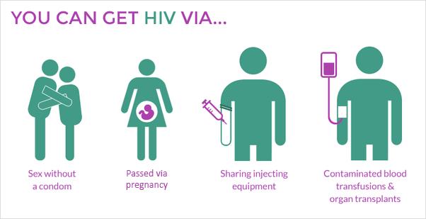 hiv transmission revised.png