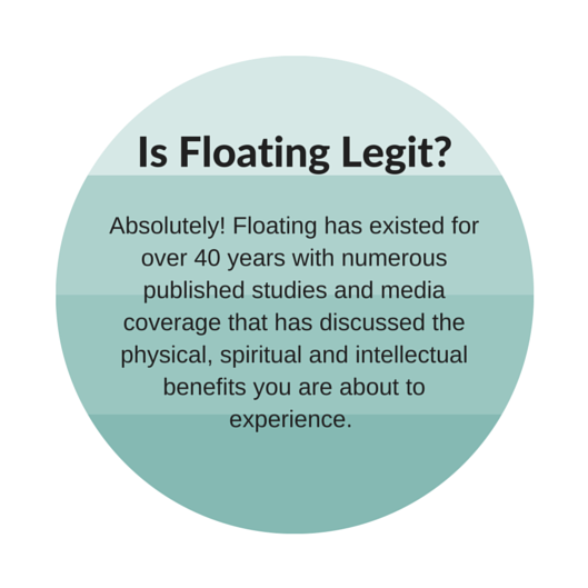 Is Floating Legit-.png