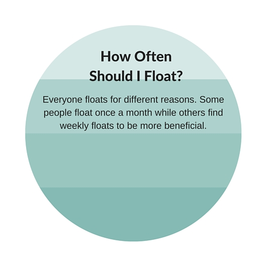 Is Floating Legit- (2).jpg