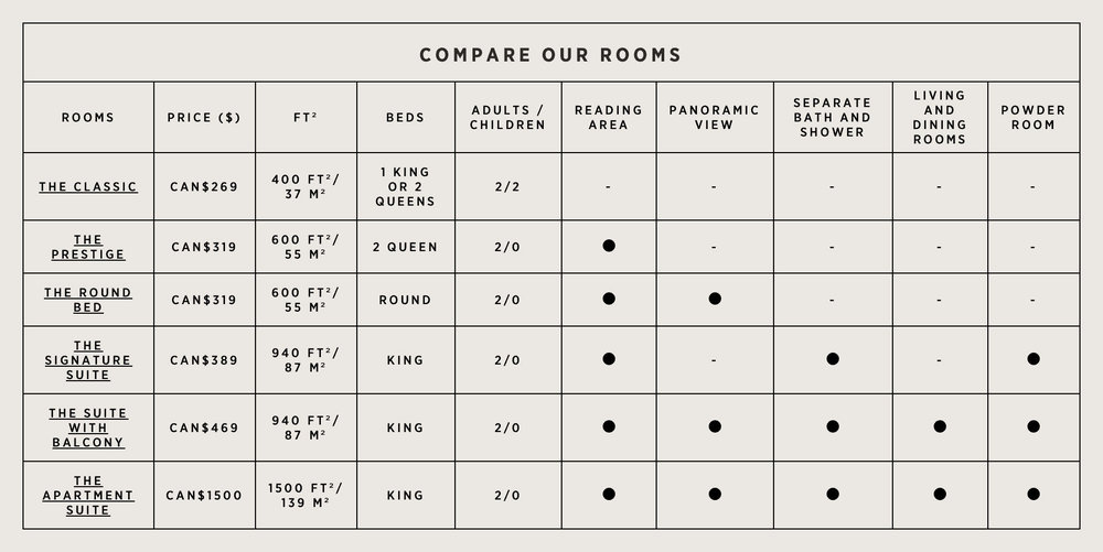 Compare our rooms