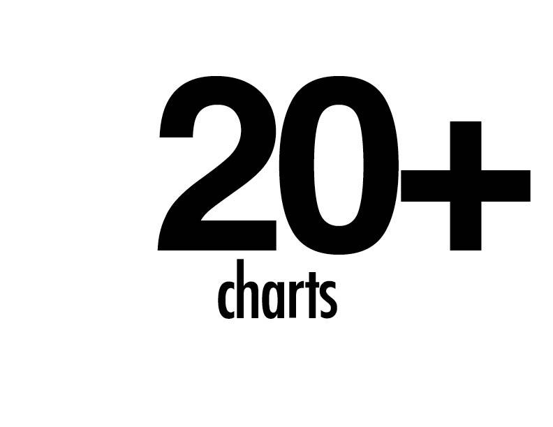 20 charts.jpg